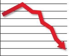 College Grads' Starting Salaries Down 10%