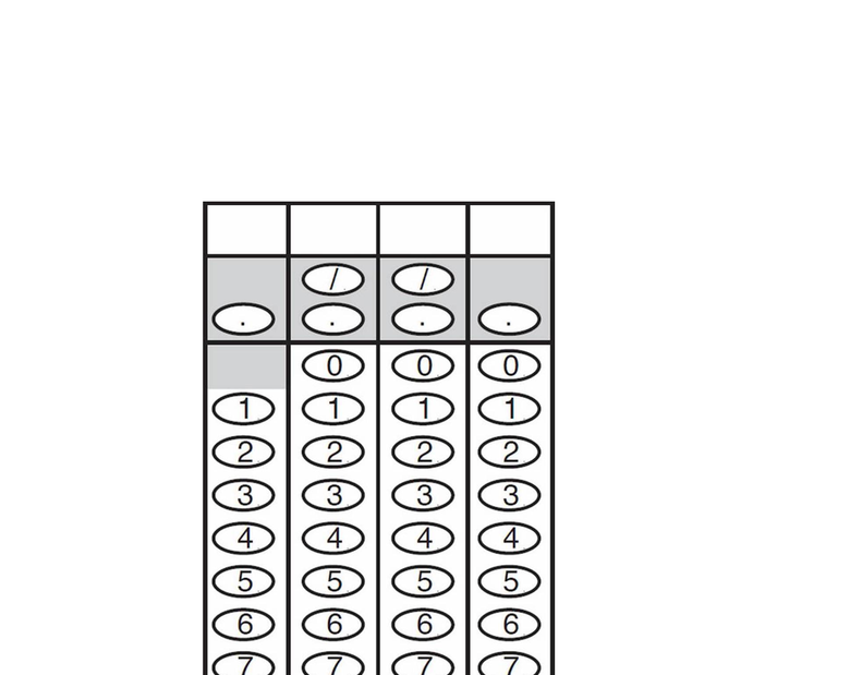 Grid-In Guide for SAT Math