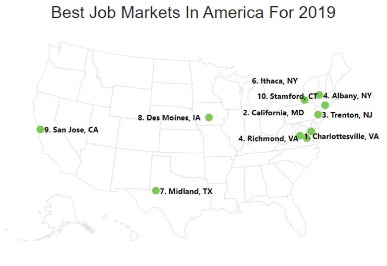 Report Profiles the US' Best Job Markets